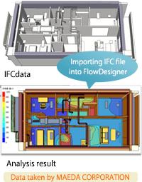 IFCdata